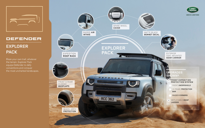 The New Defender Accessory Packs: Explorer Pack