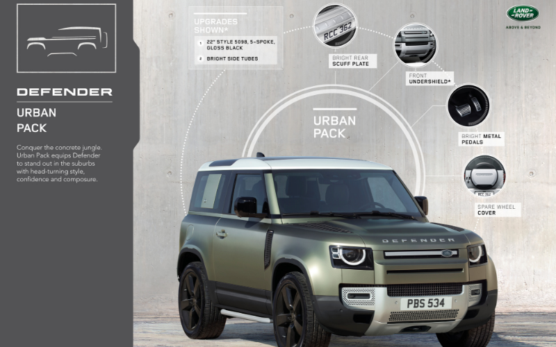 The New Defender Accessory Packs: Urban Pack